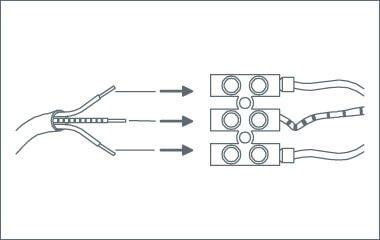 Verbinde die Anschlusskabel mit der Lüsterklemme